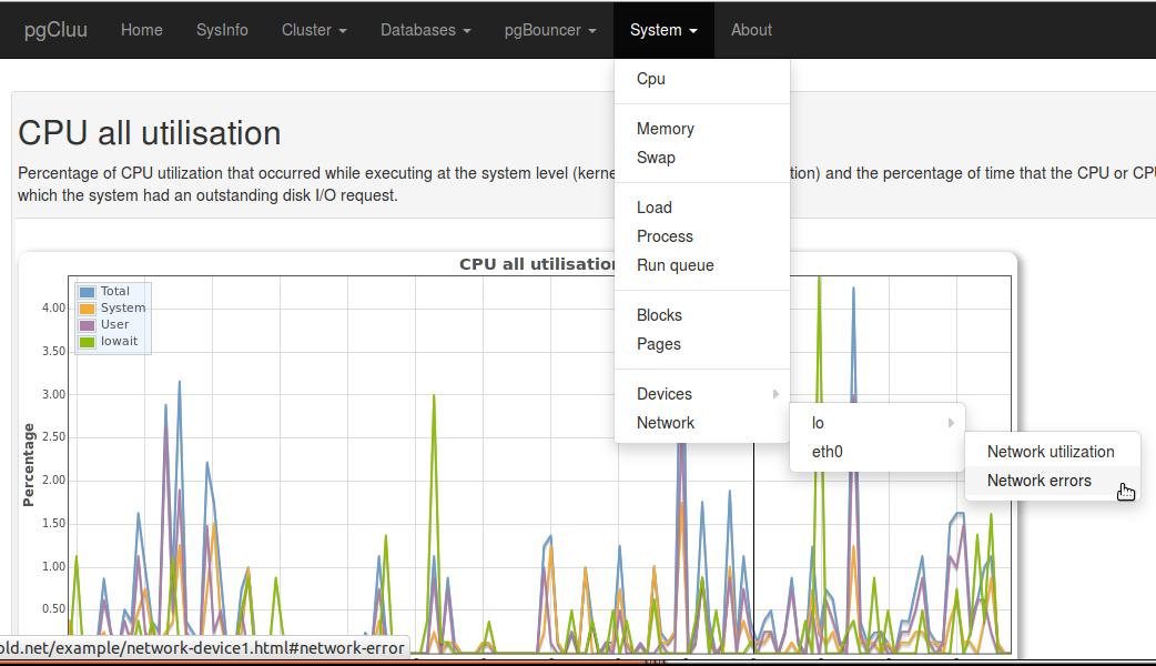 pgCluu :: PostgreSQL performances monitoring and auditing tool